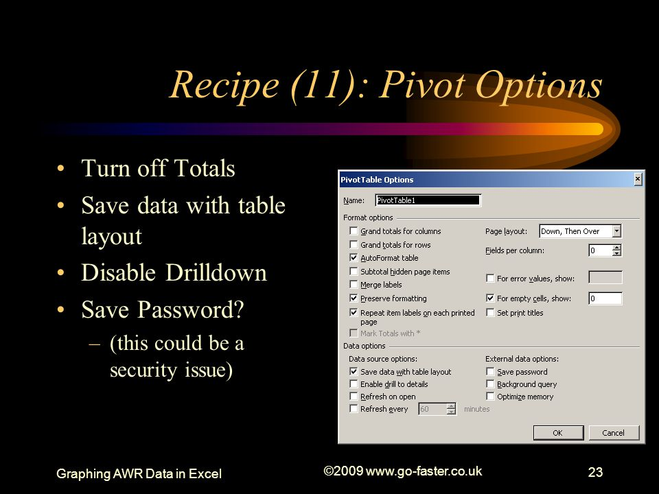 Recipe (11): Pivot Options
