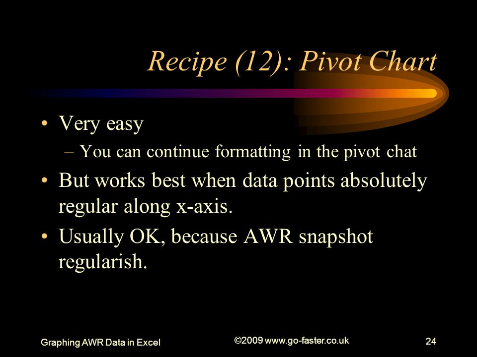 Recipe (12): Pivot Chart Very easy