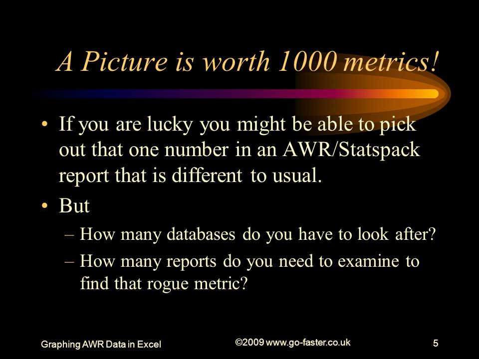 A Picture is worth 1000 metrics!