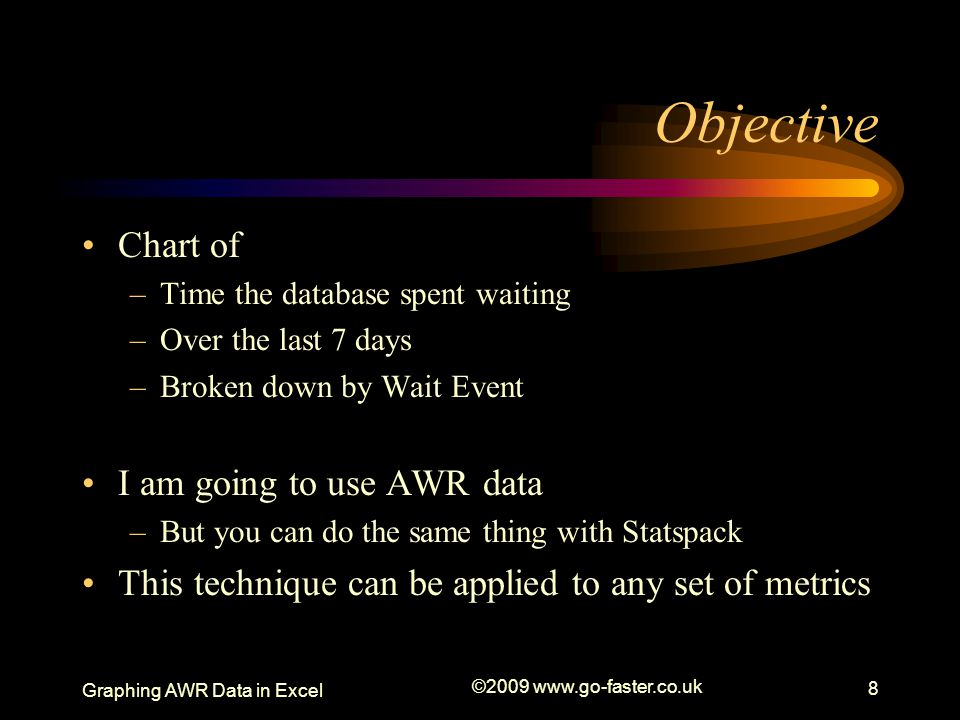 Objective Chart of I am going to use AWR data