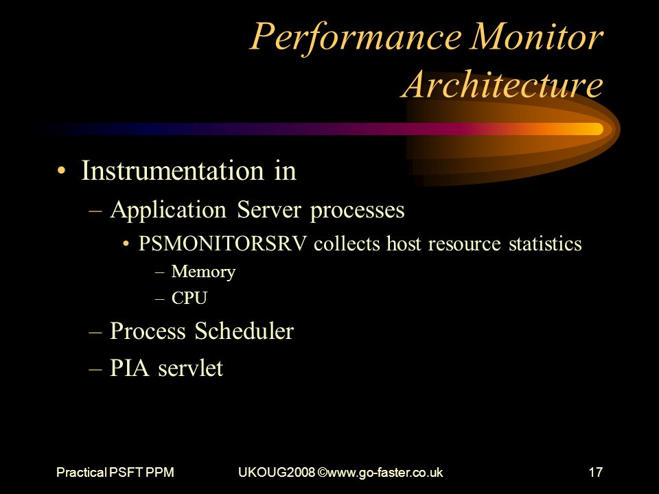 Performance Monitor Architecture