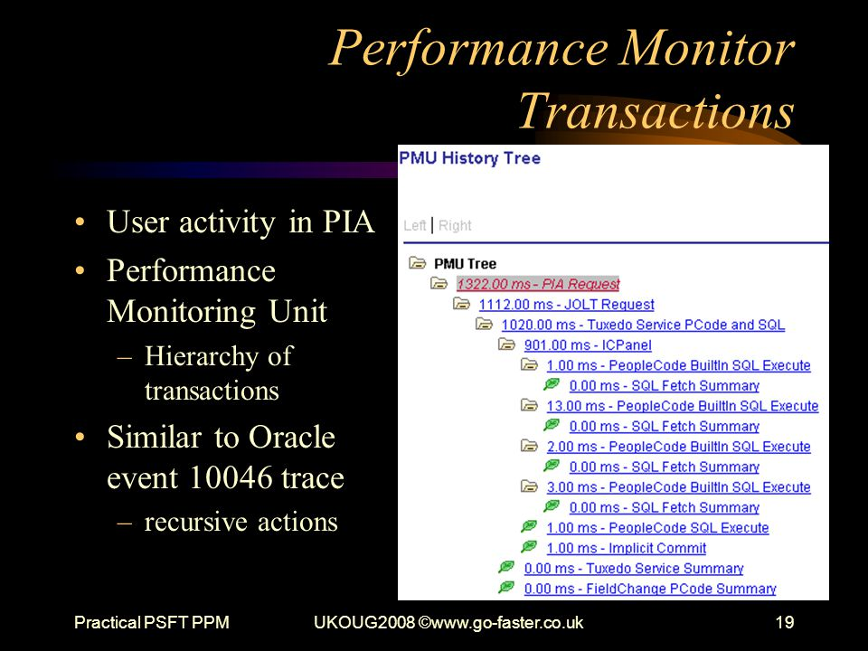 Performance Monitor Transactions