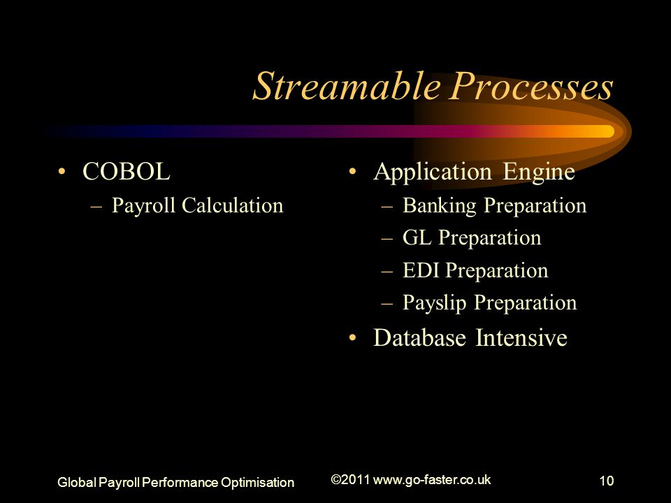 Streamable Processes COBOL Application Engine Database Intensive