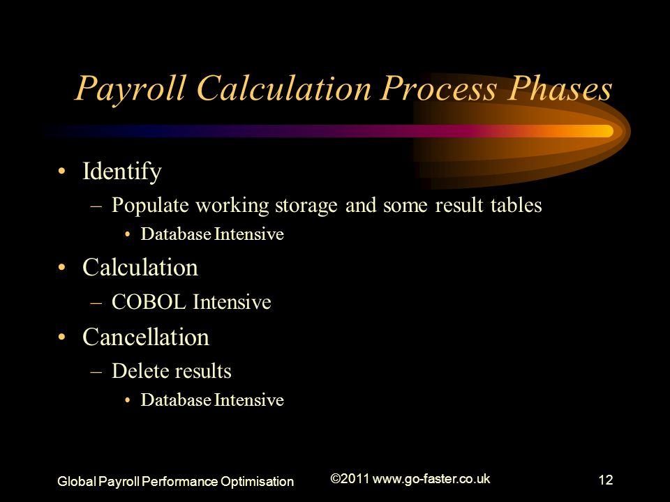 Payroll Calculation Process Phases