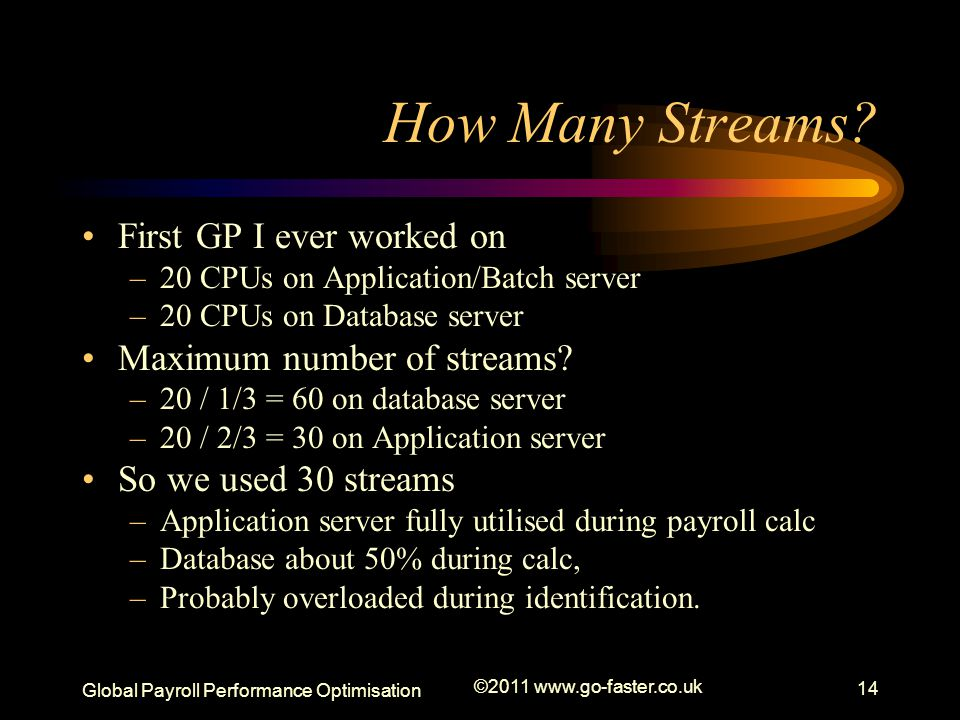 How Many Streams First GP I ever worked on Maximum number of streams