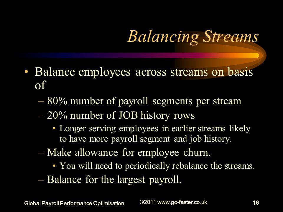 Balancing Streams Balance employees across streams on basis of