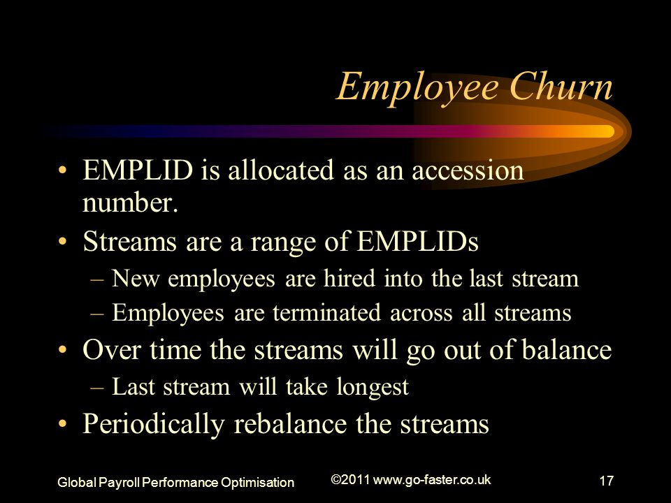 Employee Churn EMPLID is allocated as an accession number.