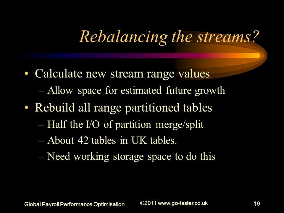 Rebalancing the streams