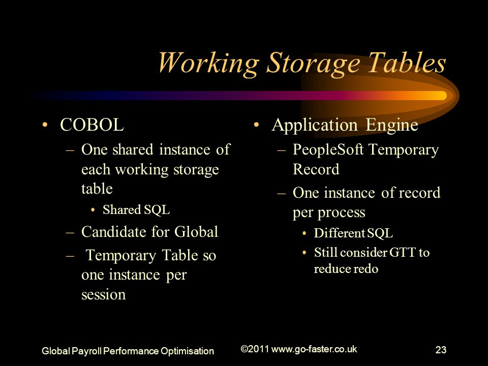 Working Storage Tables