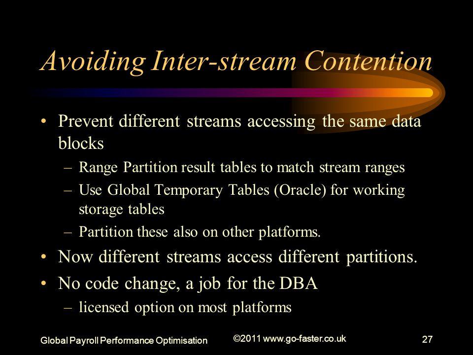 Avoiding Inter-stream Contention