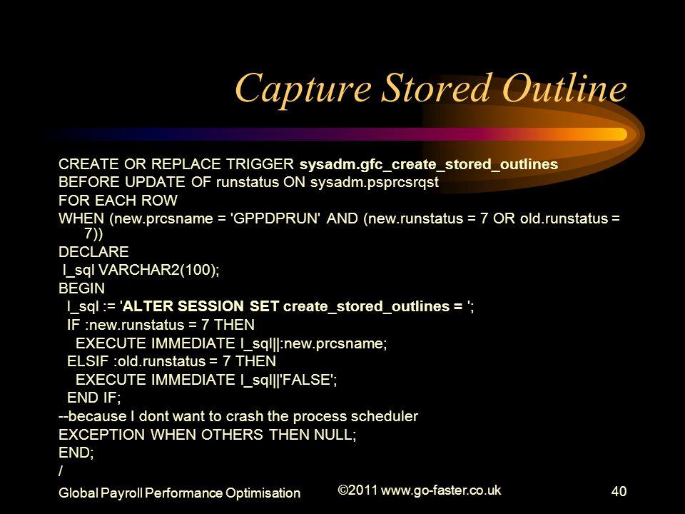 Capture Stored Outline