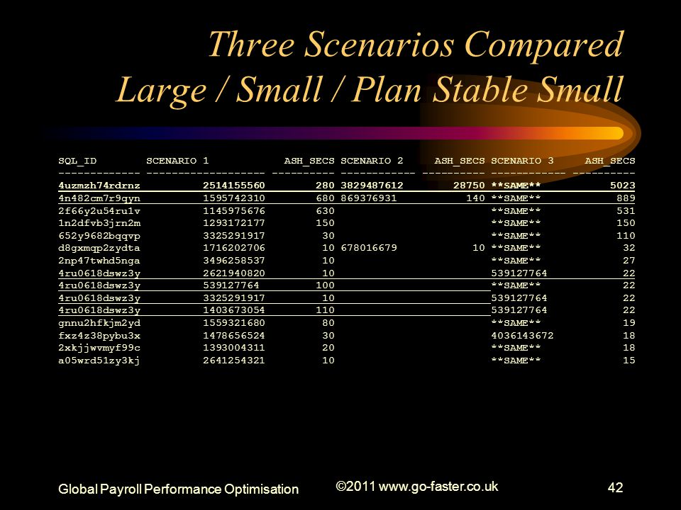 Three Scenarios Compared Large / Small / Plan Stable Small