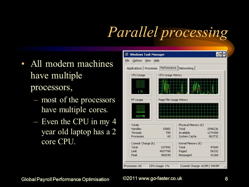 Parallel processing All modern machines have multiple processors,
