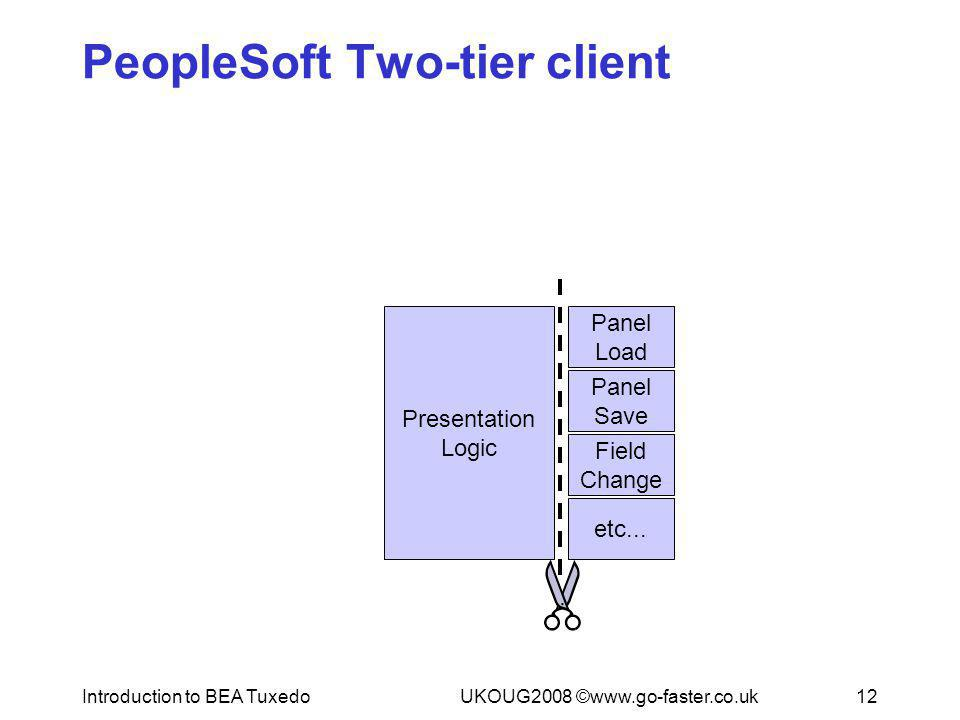 PeopleSoft Two-tier client