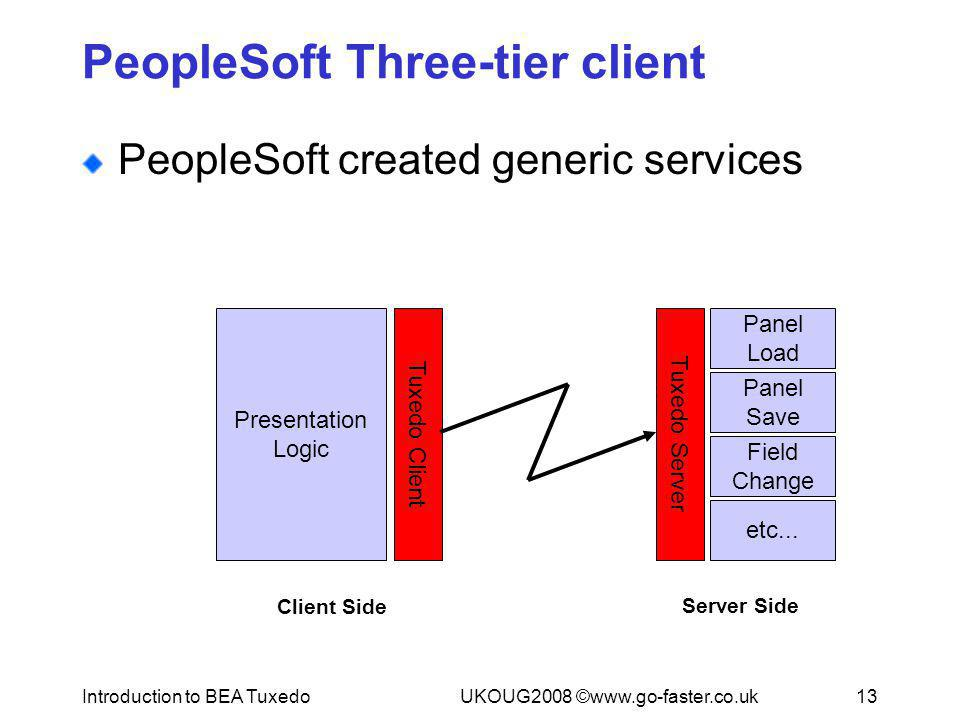 PeopleSoft Three-tier client
