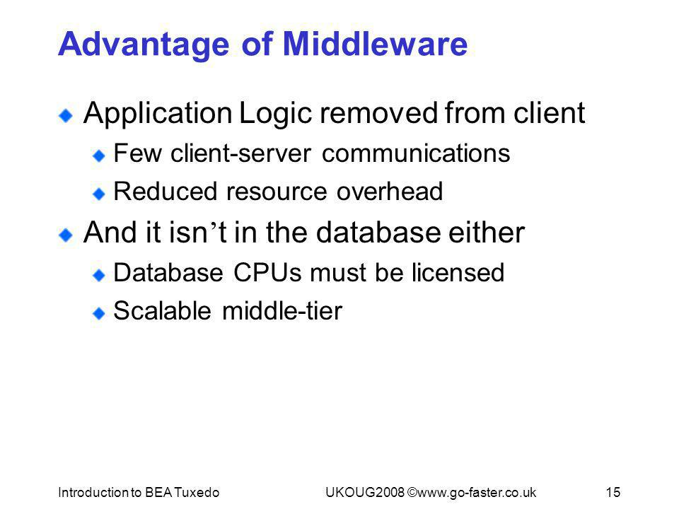 Advantage of Middleware