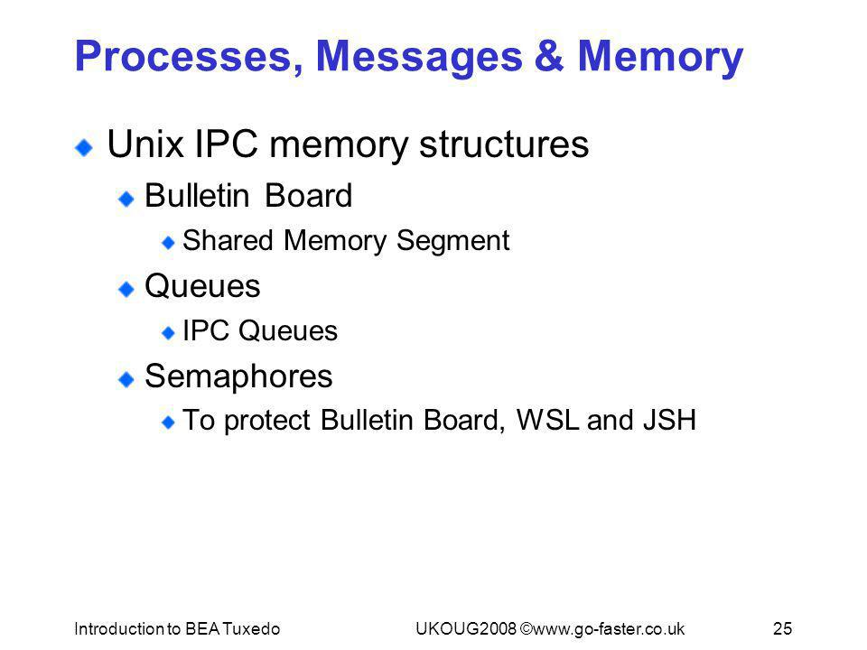Processes, Messages & Memory
