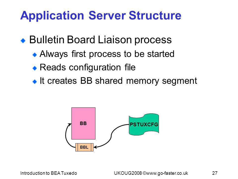 Application Server Structure
