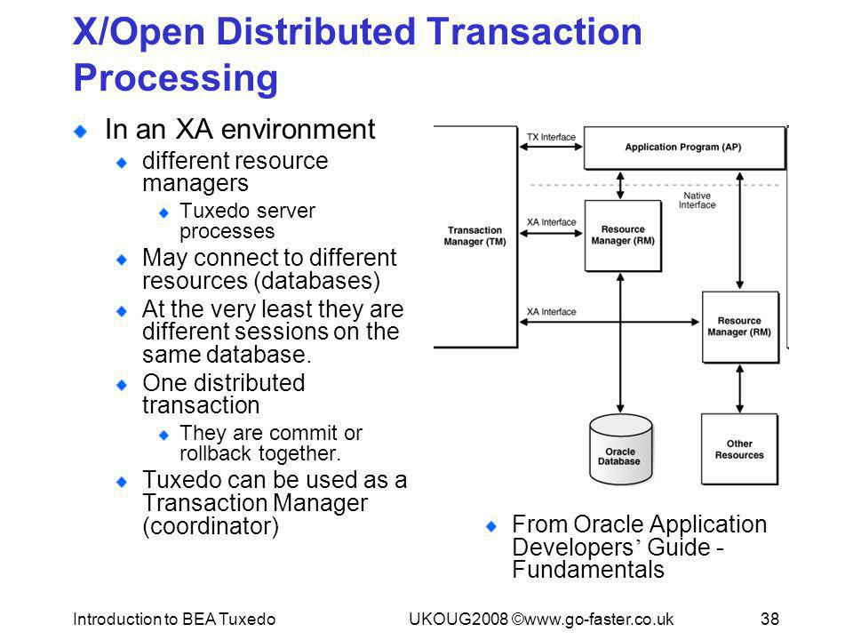 X/Open Distributed Transaction Processing