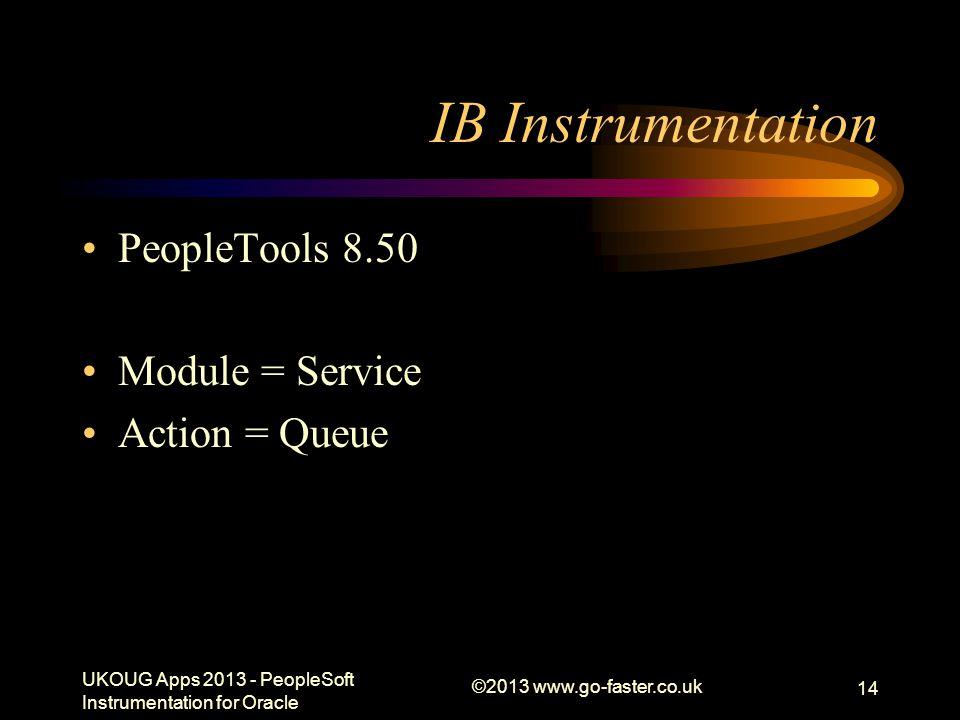 IB Instrumentation PeopleTools 8.50 Module = Service Action = Queue