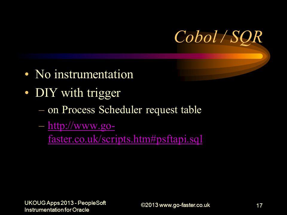 Cobol / SQR No instrumentation DIY with trigger