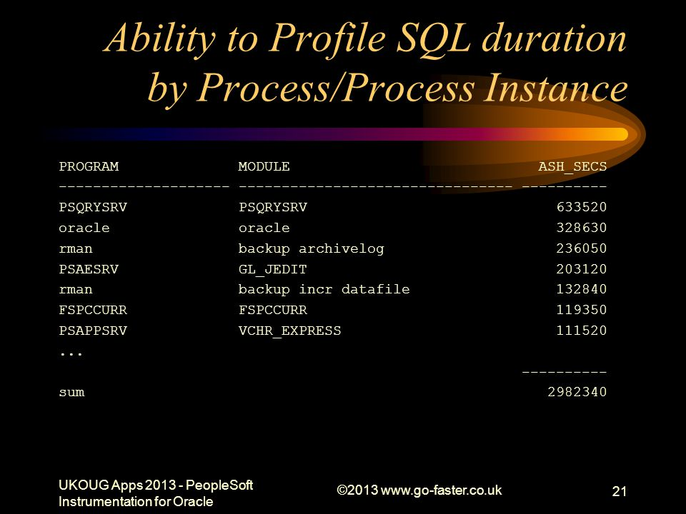 Ability to Profile SQL duration by Process/Process Instance