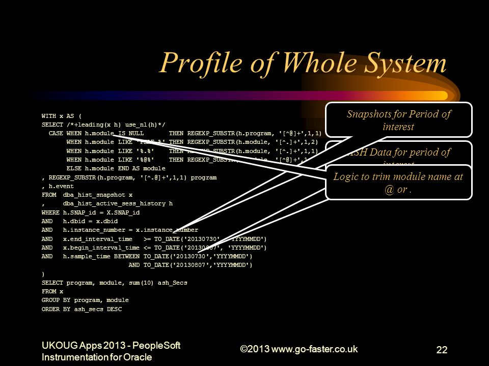 Profile of Whole System