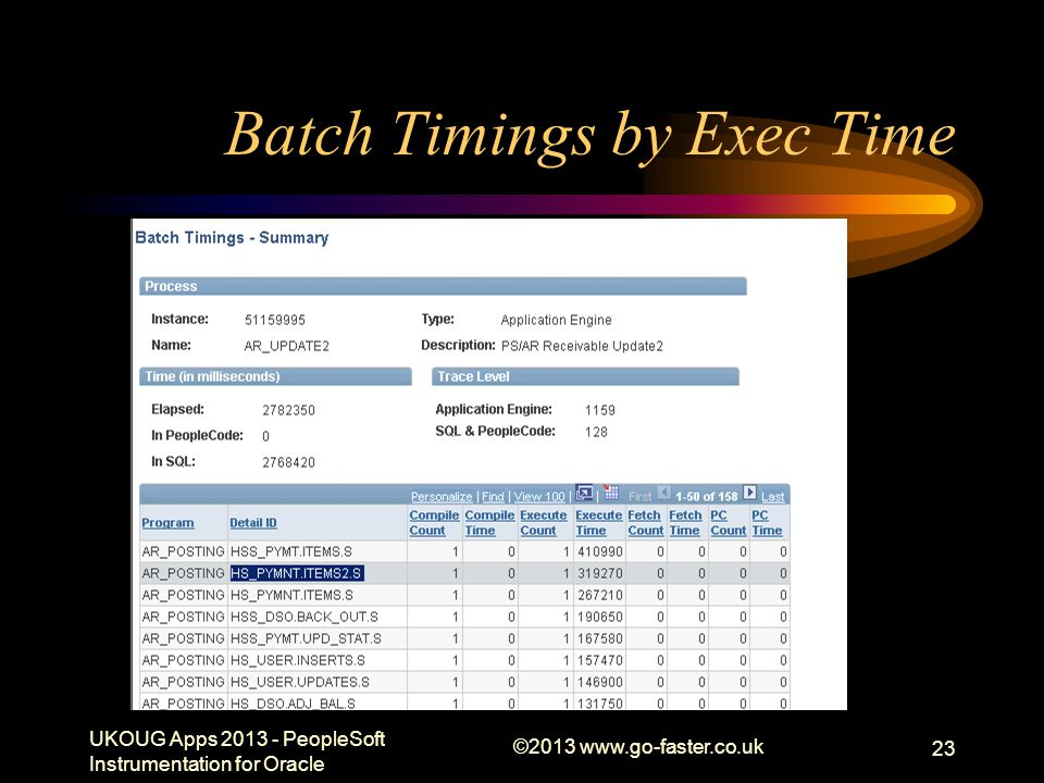 Batch Timings by Exec Time