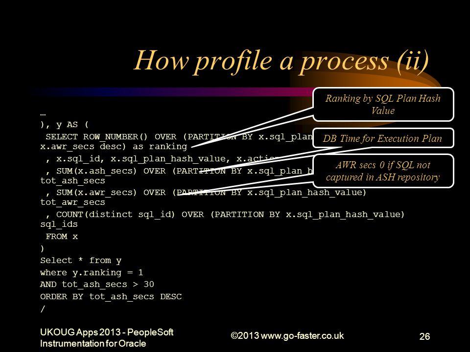 How profile a process (ii)