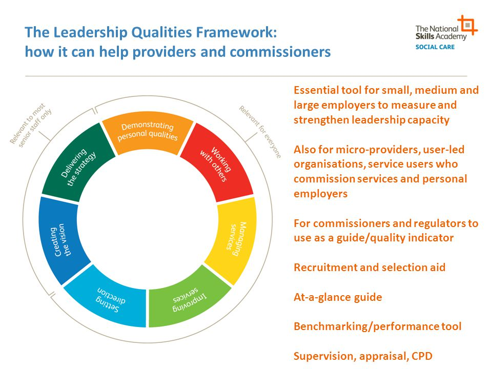 The Leadership Qualities Framework: how it can help providers and commissioners