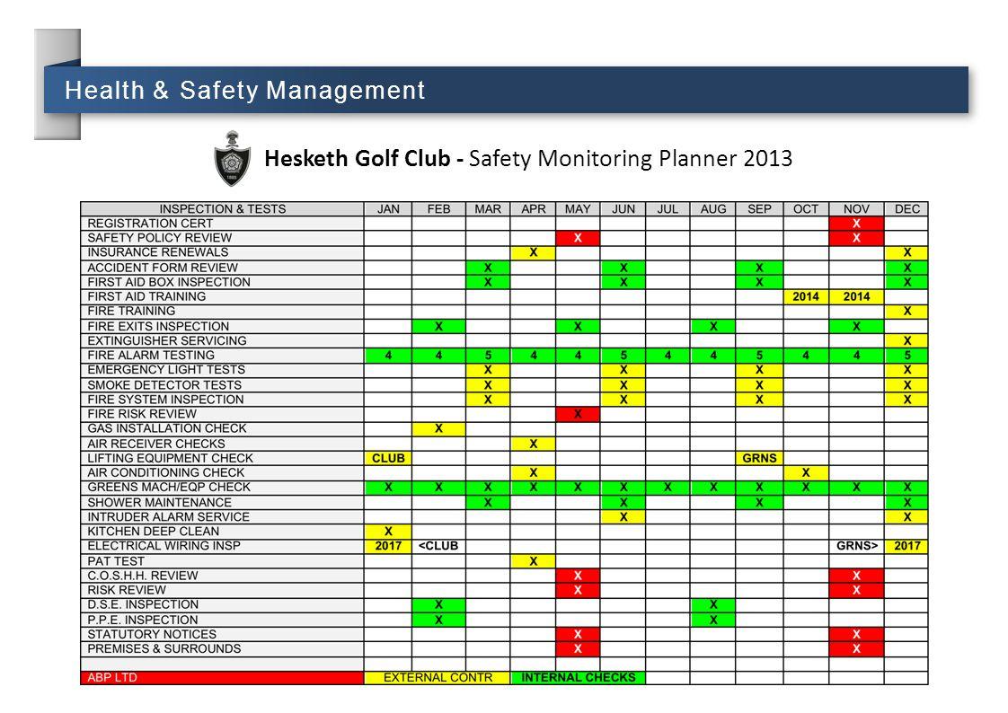 Hesketh Golf Club - Safety Monitoring Planner 2013