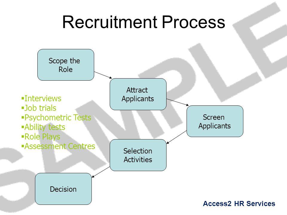 Recruitment Process Interviews Job trials Psychometric Tests