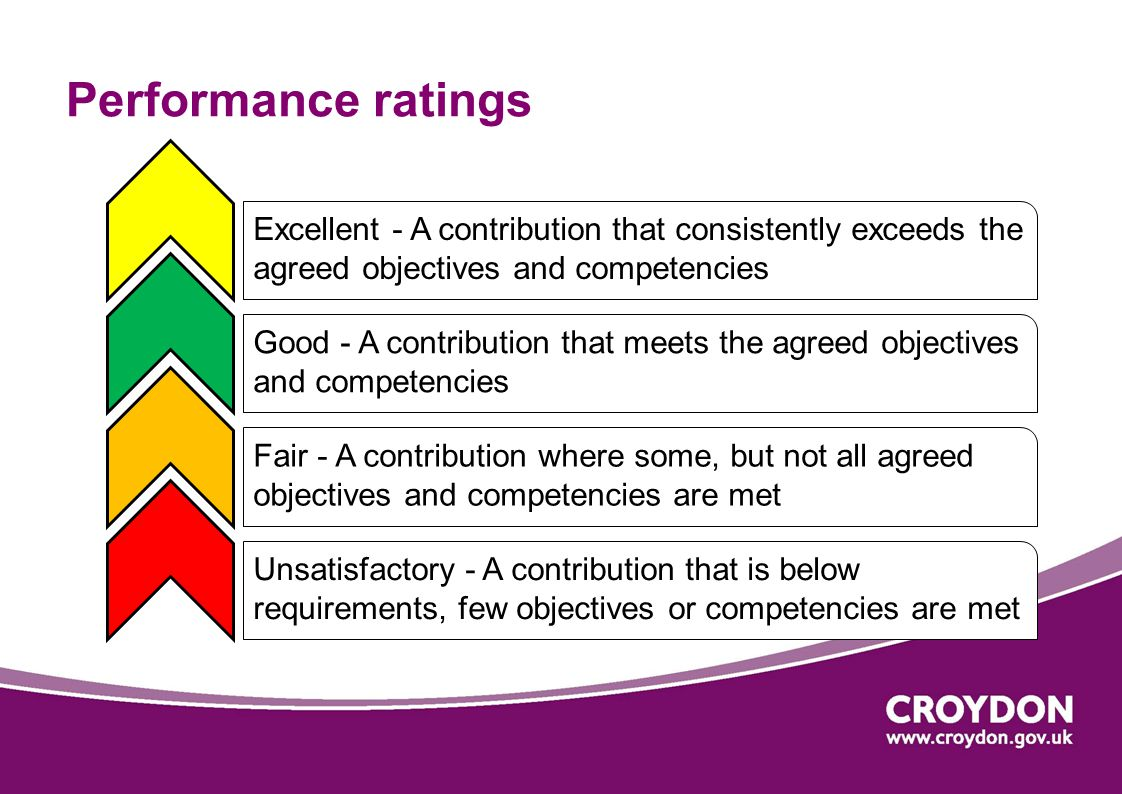 Performance ratings Excellent - A contribution that consistently exceeds the agreed objectives and competencies.