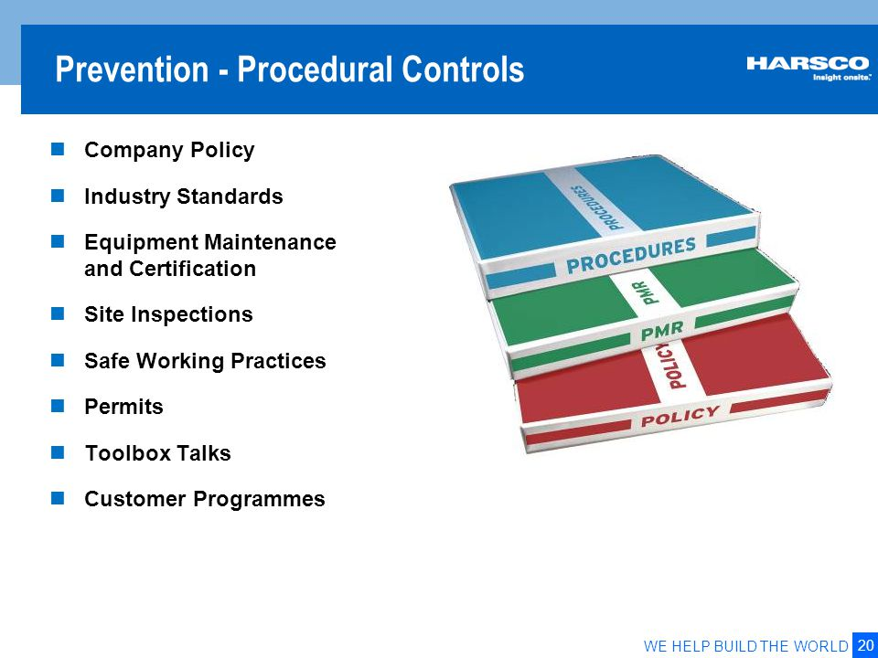 Preventive and Mitigating Controls
