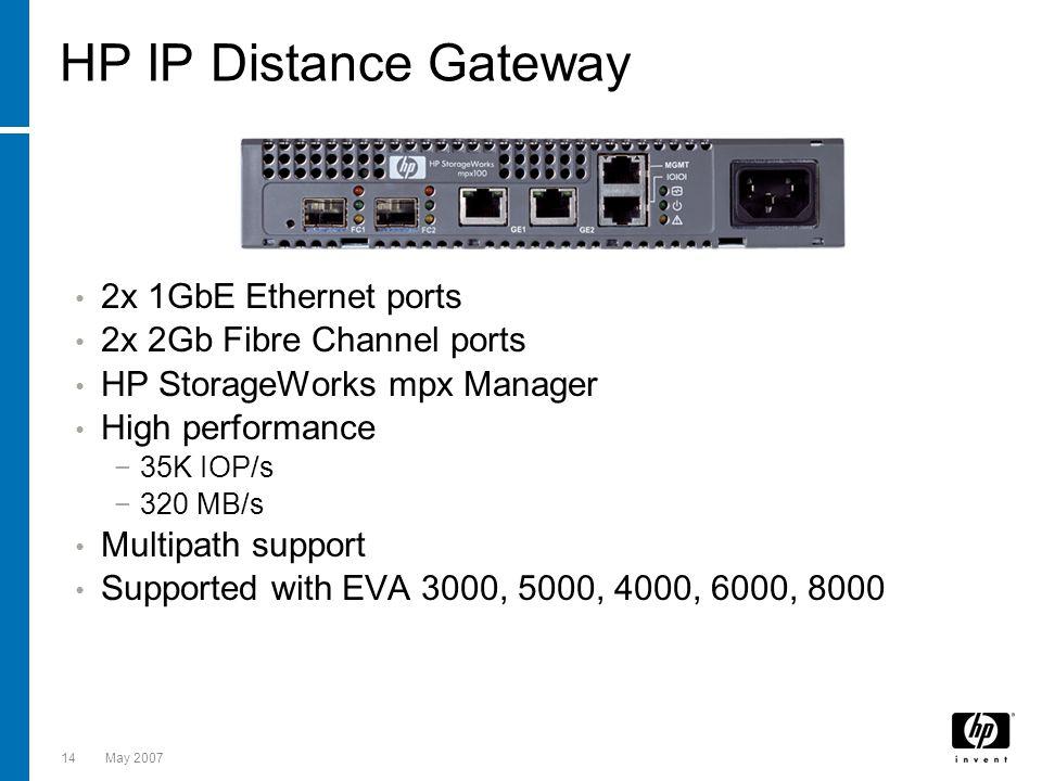 HP IP Distance Gateway 2x 1GbE Ethernet ports