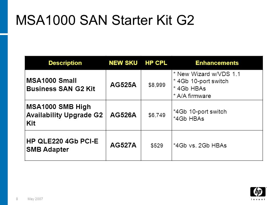 MSA1000 SAN Starter Kit G2 MSA1000 Small Business SAN G2 Kit AG525A