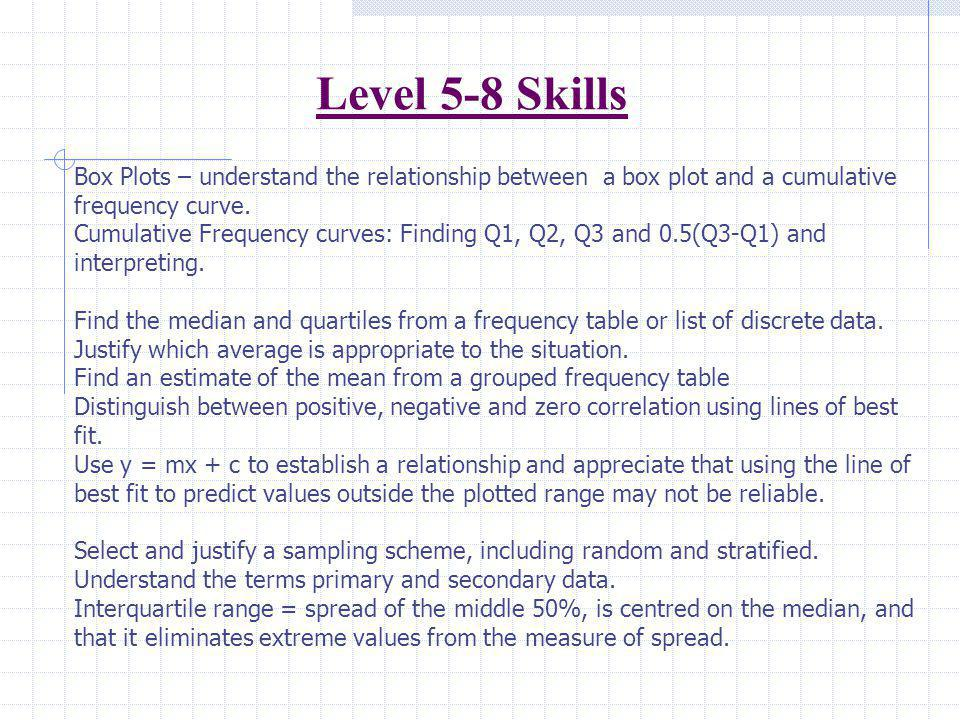 Level 5-8 Skills Box Plots – understand the relationship between a box plot and a cumulative frequency curve.