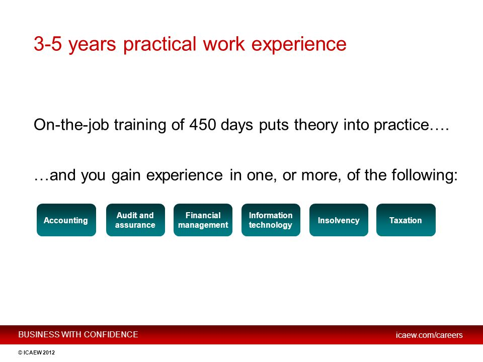 3-5 years practical work experience