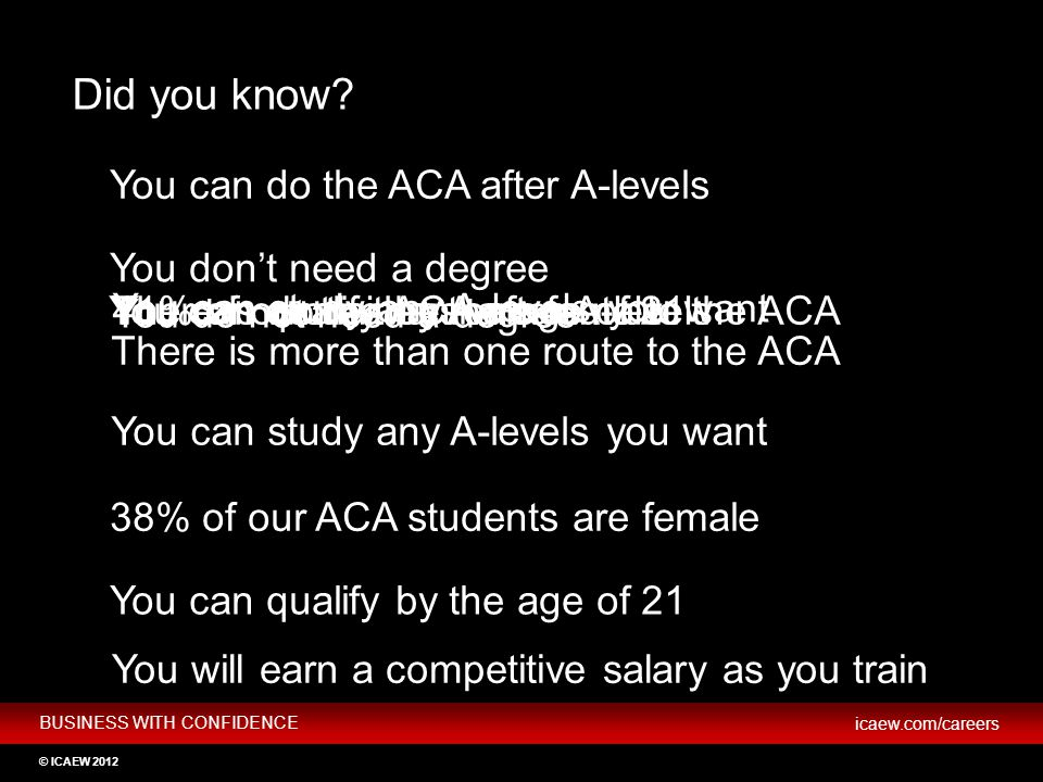Did you know You can do the ACA after A-levels