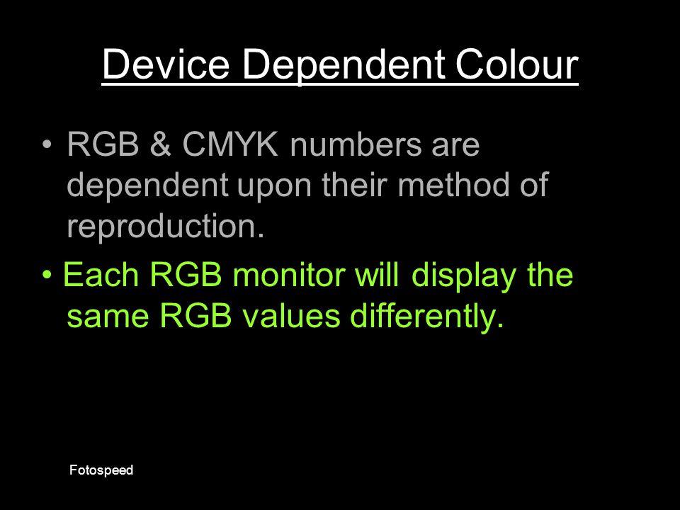 Device Dependent Colour