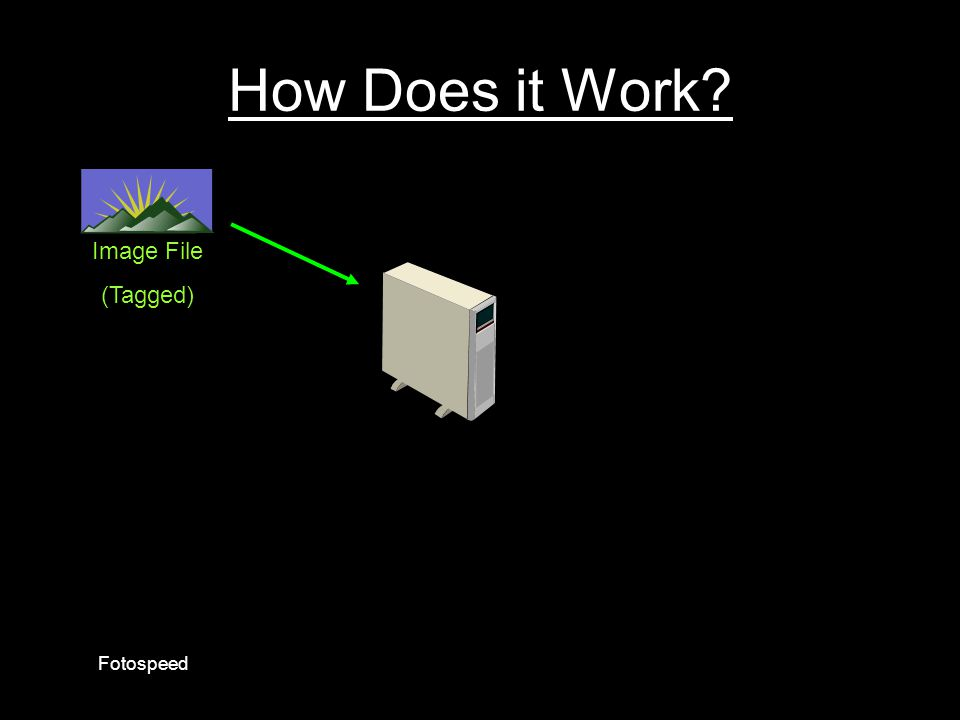 How Does it Work Image File (Tagged) Fotospeed