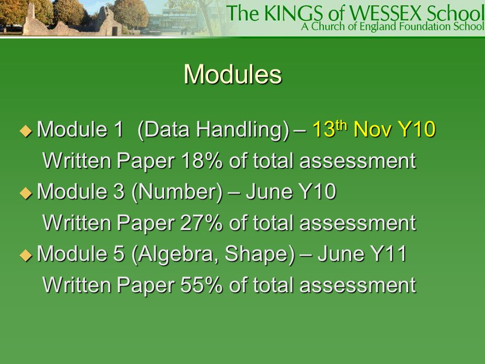 Modules Module 1 (Data Handling) – 13th Nov Y10