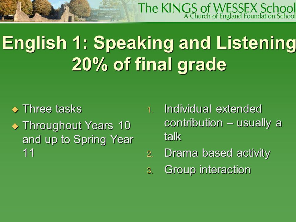 English 1: Speaking and Listening 20% of final grade