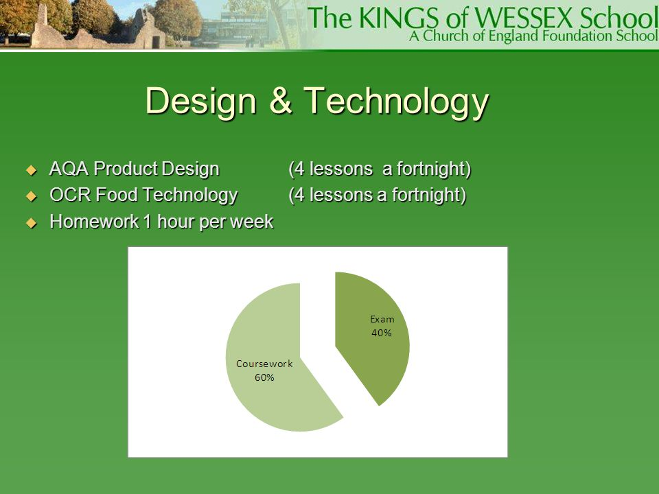 Design & Technology AQA Product Design (4 lessons a fortnight)