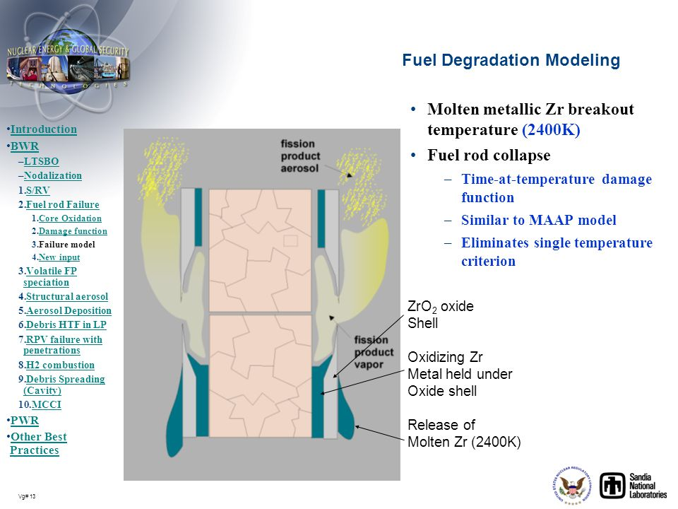 Fuel Degradation Modeling