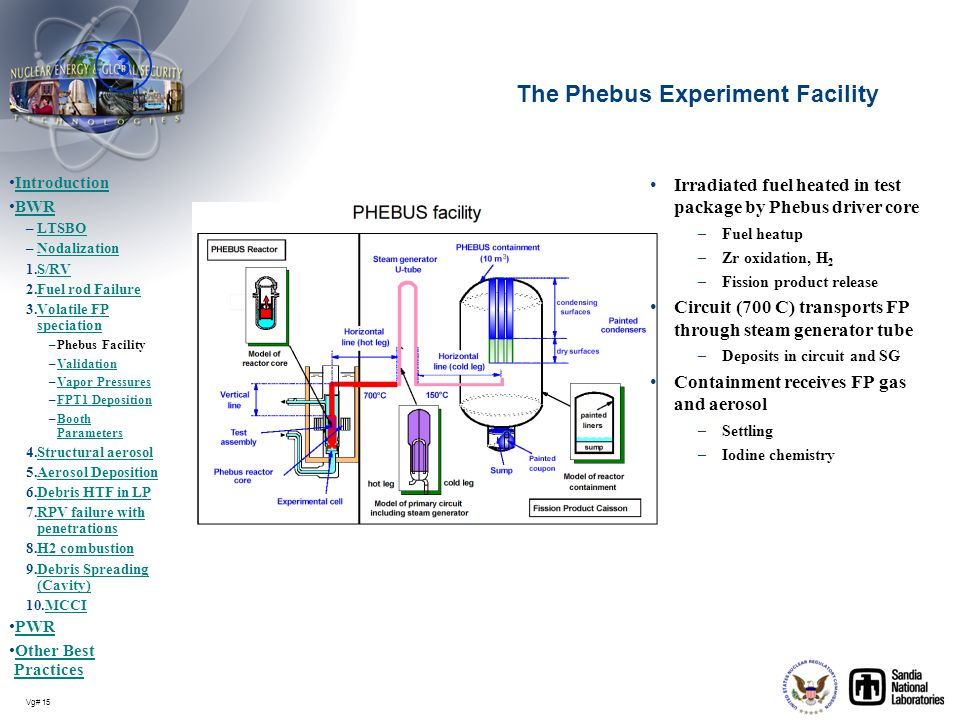 The Phebus Experiment Facility