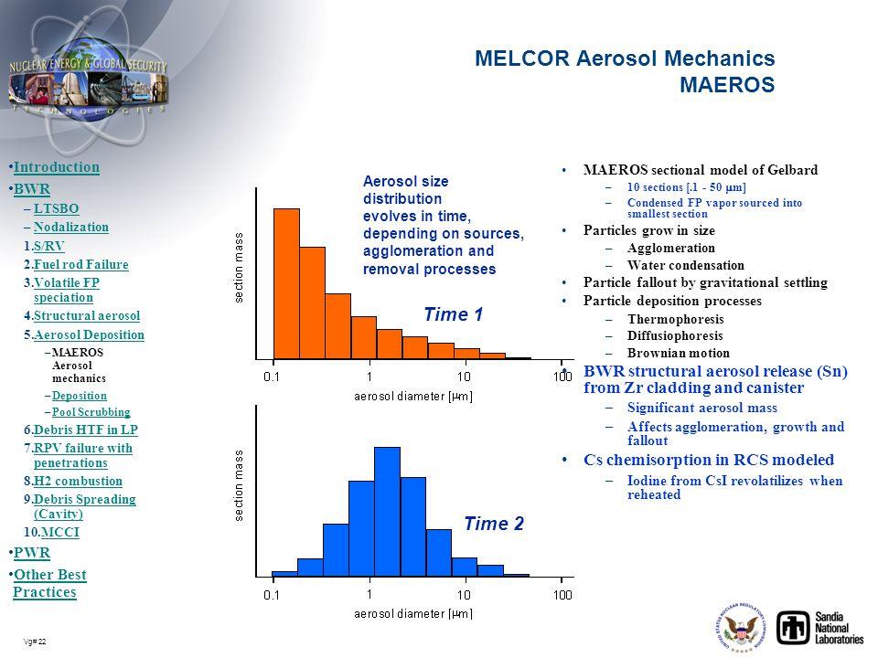 MELCOR Aerosol Mechanics MAEROS