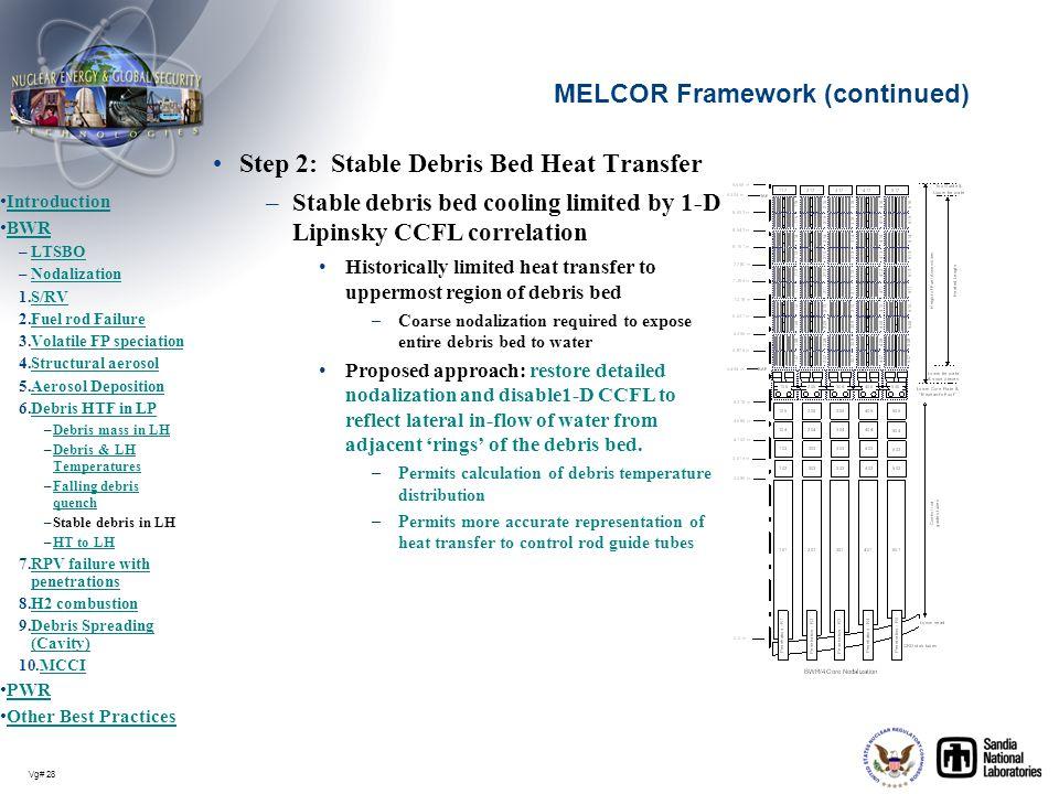 MELCOR Framework (continued)