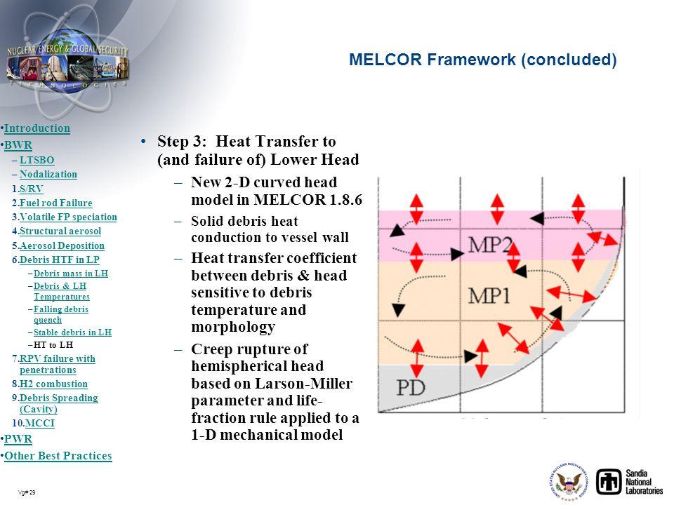 MELCOR Framework (concluded)