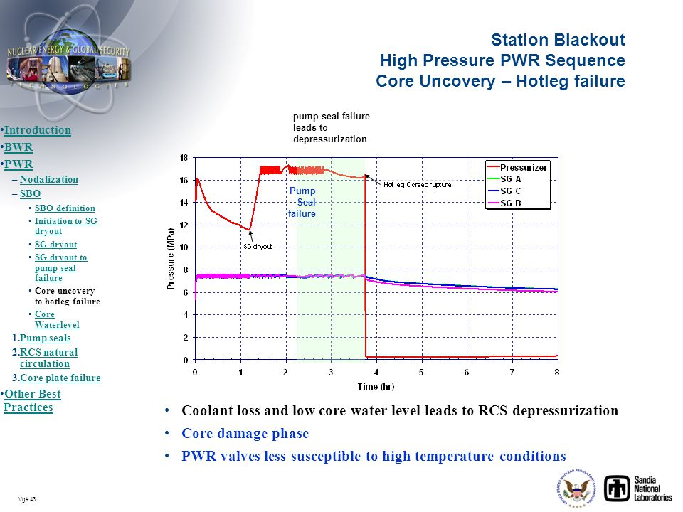 Station Blackout High Pressure PWR Sequence Core Uncovery – Hotleg failure